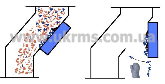 трубные магнитные уловители ТМУ-Н2 для наклонных самотеков