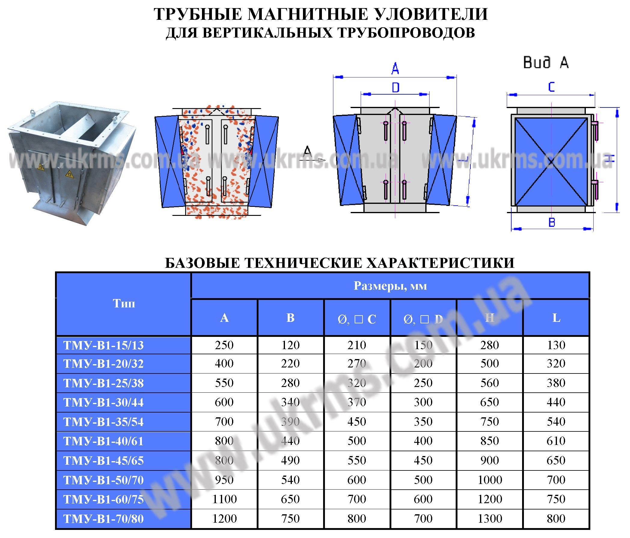 Технические характеристики трубного магнитного уловителя