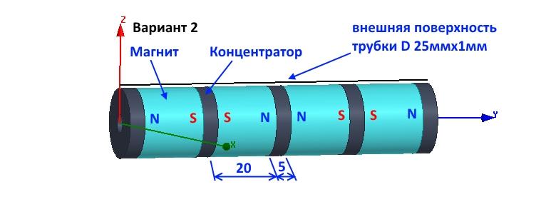 Магнитная система магнитного стержня 5 мм