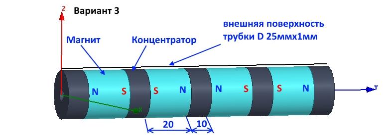 Магнитная система магнитного стержня 10 мм