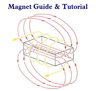 Литература о магнитах