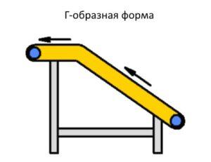 Схема Г-образная форма ленточного конвейера