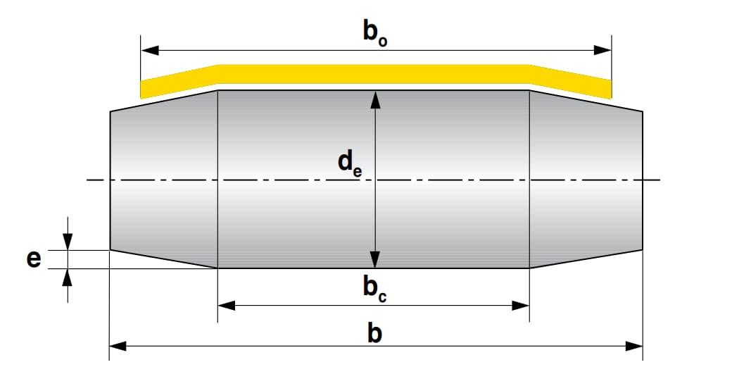 Схема геометрия барабана ленточного транспортера