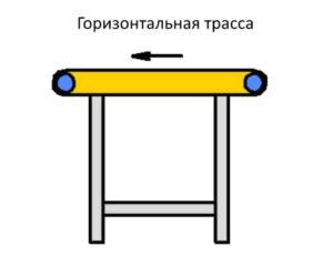 Схема горизонтальная трасса ленточного конвейера