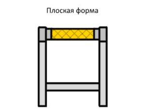 Схема плоская форма ленточного конвейера