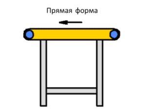 Схема прямая форма ленточного конвейера