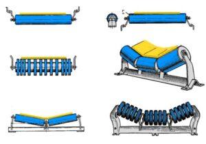 Роликоопоры ленточного транспортера