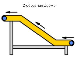 Схема Z-образная форма ленточного конвейера