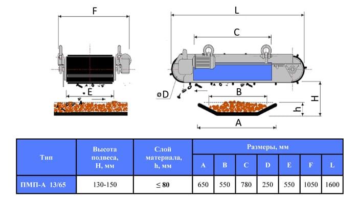 Схема установки железоотделитея