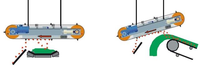 Схема установки железоотделителя